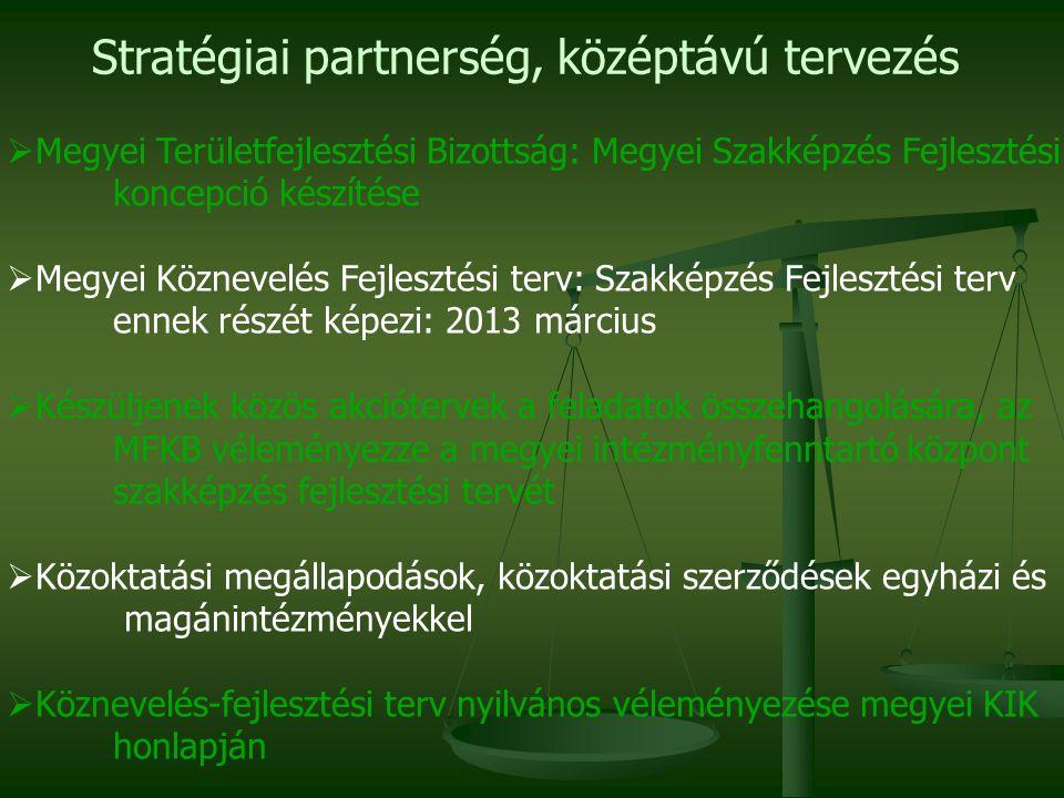 Stratégiai partnerség, középtávú tervezés  Megyei Területfejlesztési Bizottság: Megyei Szakképzés Fejlesztési koncepció készítése  Megyei Köznevelés
