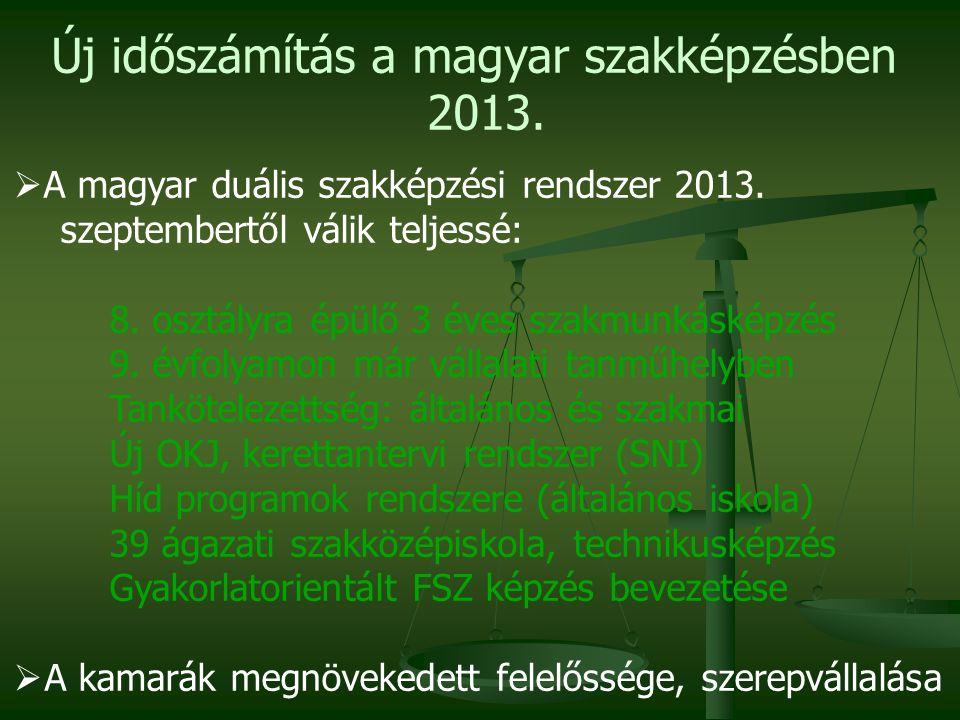 Új időszámítás a magyar szakképzésben 2013.  A magyar duális szakképzési rendszer 2013. szeptembertől válik teljessé: 8. osztályra épülő 3 éves szakm