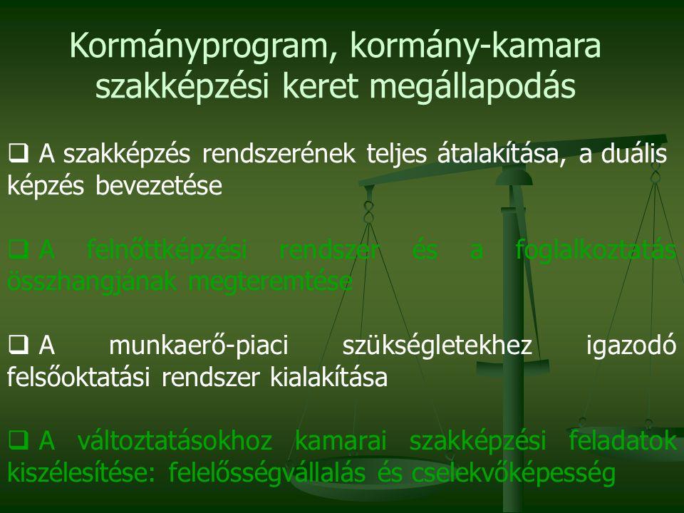 Kormányprogram, kormány-kamara szakképzési keret megállapodás  A szakképzés rendszerének teljes átalakítása, a duális képzés bevezetése  A felnőttké