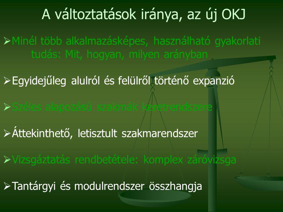 A Magyar Köztársaság Elnökének fogadásán