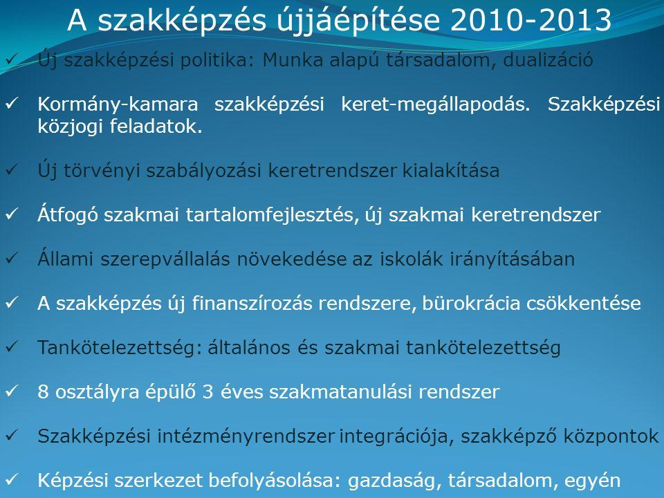 A szakképzés újjáépítése 2010-2013 Új szakképzési politika: Munka alapú társadalom, dualizáció Kormány-kamara szakképzési keret-megállapodás.