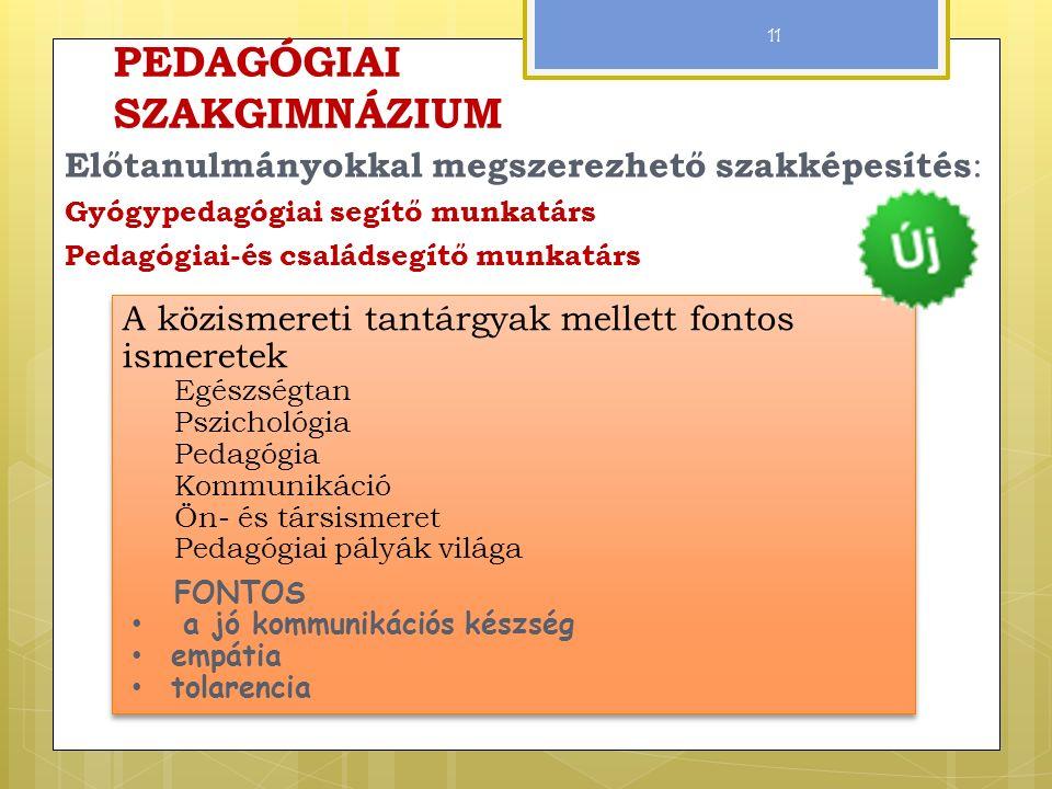PEDAGÓGIAI SZAKGIMNÁZIUM Előtanulmányokkal megszerezhető szakképesítés : Gyógypedagógiai segítő munkatárs Pedagógiai-és családsegítő munkatárs 11 A közismereti tantárgyak mellett fontos ismeretek Egészségtan Pszichológia Pedagógia Kommunikáció Ön- és társismeret Pedagógiai pályák világa FONTOS a jó kommunikációs készség empátia tolarencia A közismereti tantárgyak mellett fontos ismeretek Egészségtan Pszichológia Pedagógia Kommunikáció Ön- és társismeret Pedagógiai pályák világa FONTOS a jó kommunikációs készség empátia tolarencia