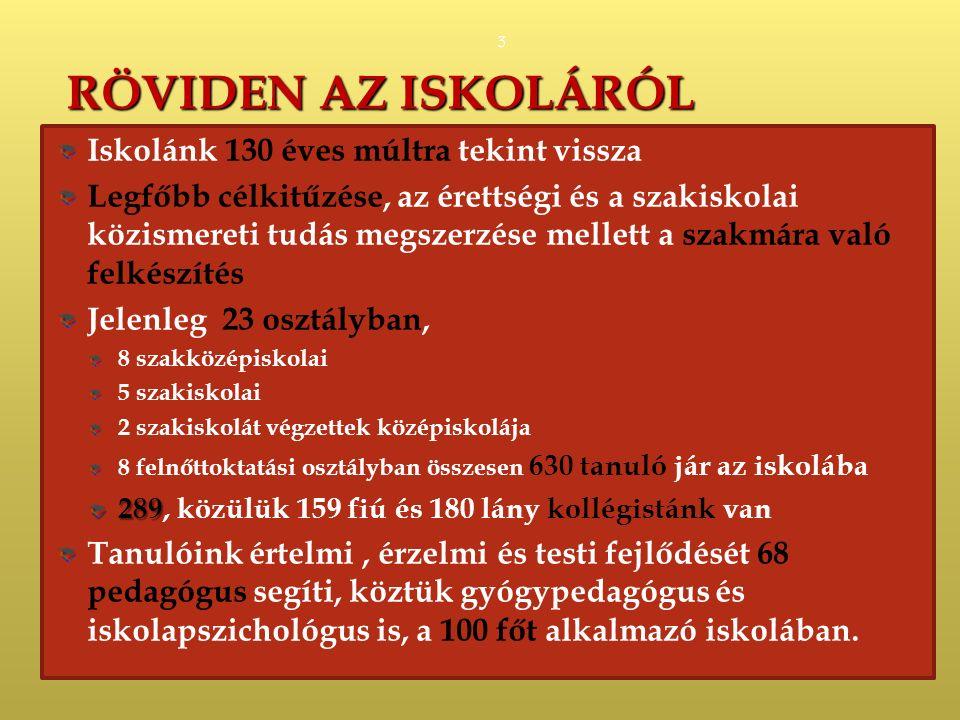 SZAKKÖZÉPISKOLA Szakmai képzés a 9.