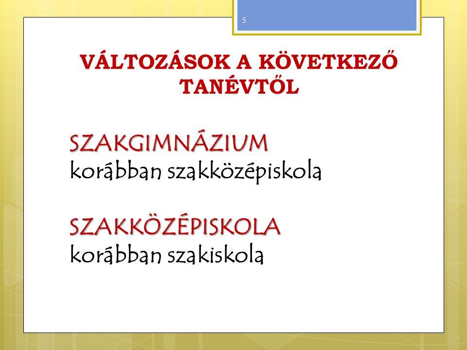 AZ ISKOLA ELÉRHETŐSÉGEI 9025 Győr, Kossuth Lajos utca 7.