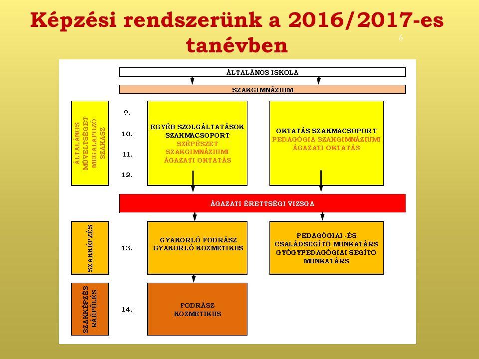 Képzési rendszerünk a 2016/2017-es tanévben 6