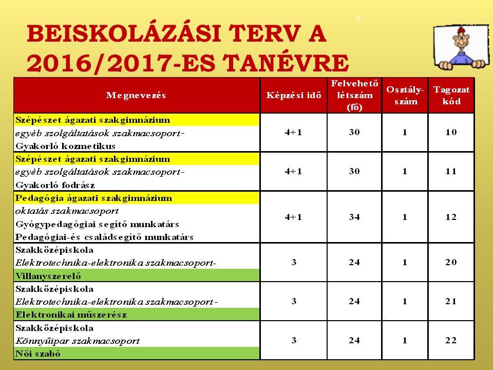 BEISKOLÁZÁSI TERV A 2016/2017-ES TANÉVRE 8