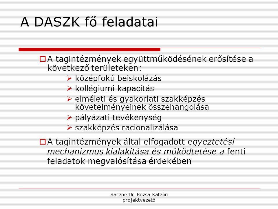 Ráczné Dr. Rózsa Katalin projektvezető A DASZK fő feladatai  A tagintézmények együttműködésének erősítése a következő területeken:  középfokú beisko