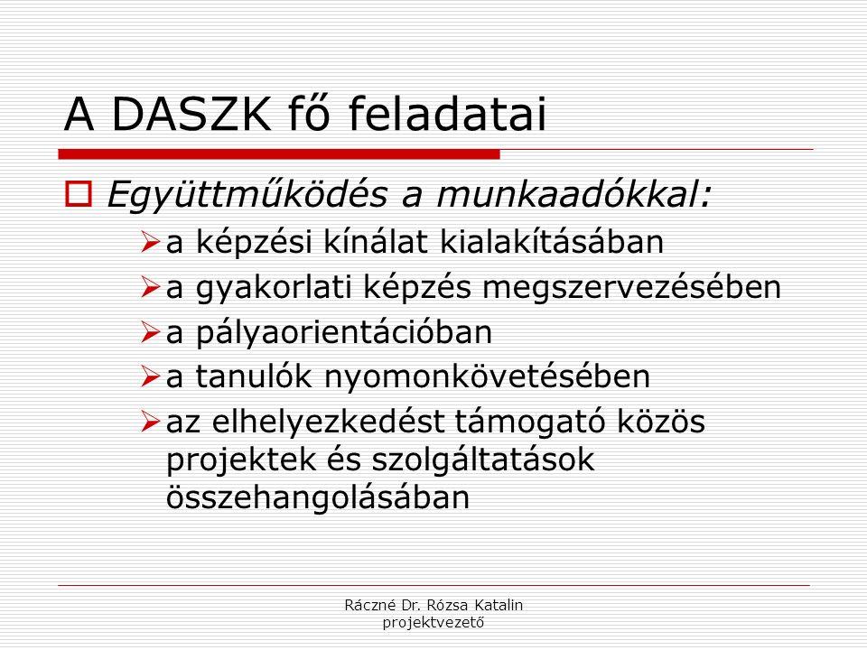 Ráczné Dr. Rózsa Katalin projektvezető A DASZK fő feladatai  Együttműködés a munkaadókkal:  a képzési kínálat kialakításában  a gyakorlati képzés m