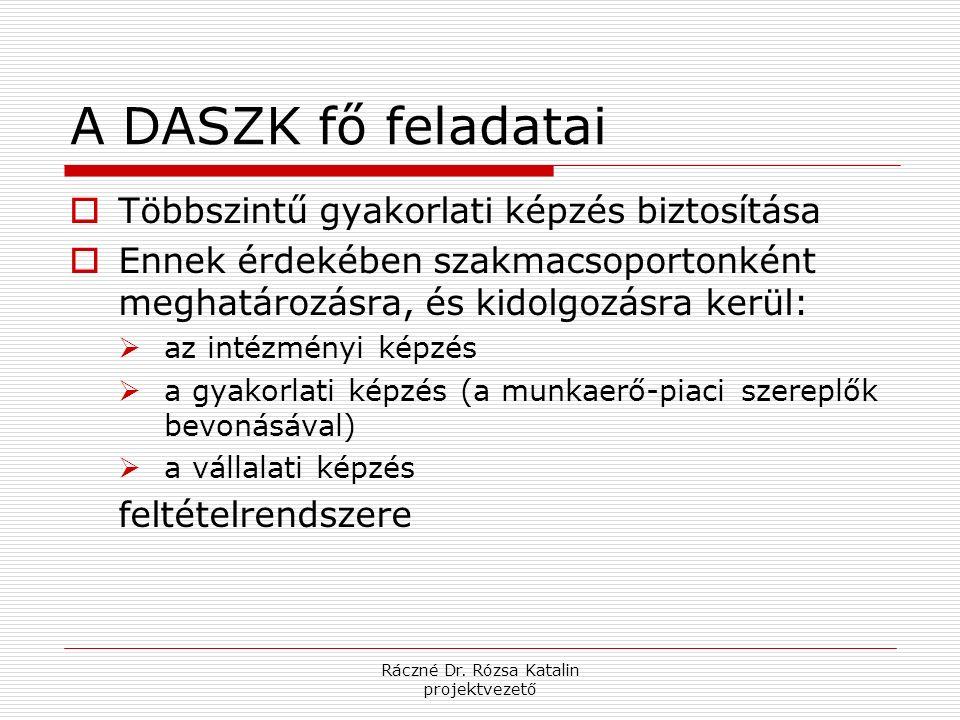 Ráczné Dr. Rózsa Katalin projektvezető A DASZK fő feladatai  Többszintű gyakorlati képzés biztosítása  Ennek érdekében szakmacsoportonként meghatáro