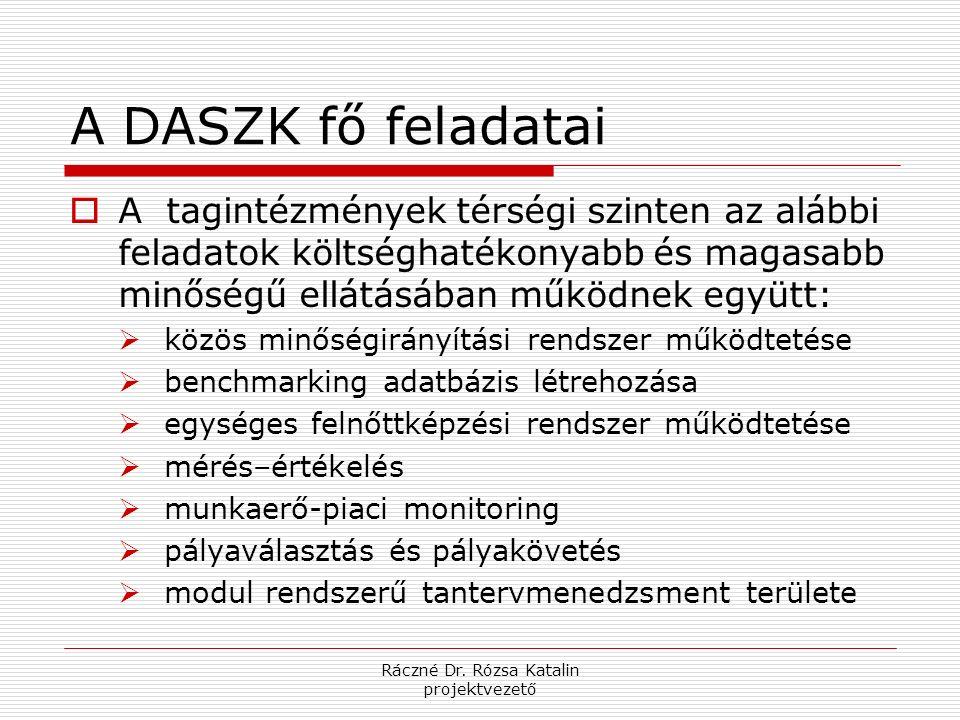 Ráczné Dr. Rózsa Katalin projektvezető A DASZK fő feladatai  A tagintézmények térségi szinten az alábbi feladatok költséghatékonyabb és magasabb minő