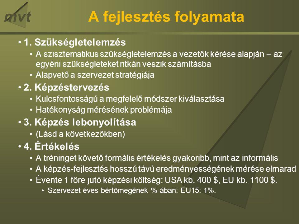 mvtA fejlesztés folyamata 1.