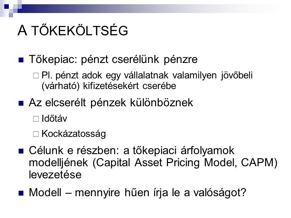 Hatékony portfóliók tartása (XVI.) A Markowitz-féle modell problémái  Egy befektetésnek az összes többi befektetéssel való korrelációs kapcsolatát ismerni kell  A tartott hatékony portfóliók befektetőnként eltérőek → egy-egy befektetés ténylegesen érzékelt kockázata befektetőnként eltérő A modell gyakorlati alkalmazása szinte reménytelen
