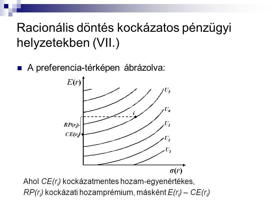 A preferencia-térképen ábrázolva: Racionális döntés kockázatos pénzügyi helyzetekben (VII.) Ahol CE(r i ) kockázatmentes hozam-egyenértékes, RP(r i )