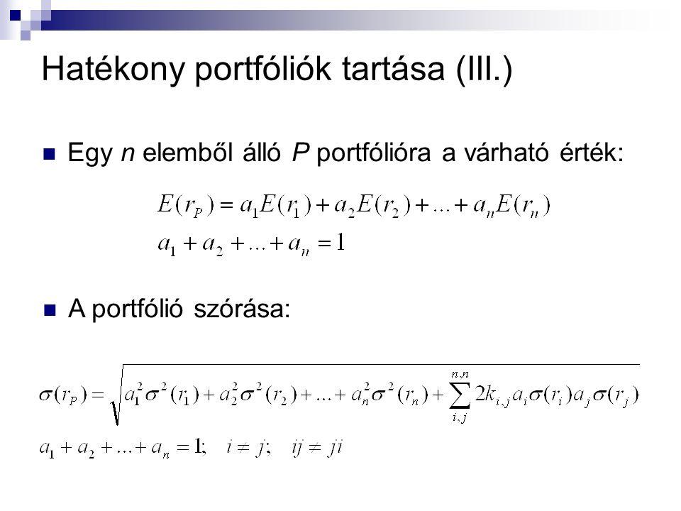 Egy n elemből álló P portfólióra a várható érték: Hatékony portfóliók tartása (III.) A portfólió szórása: