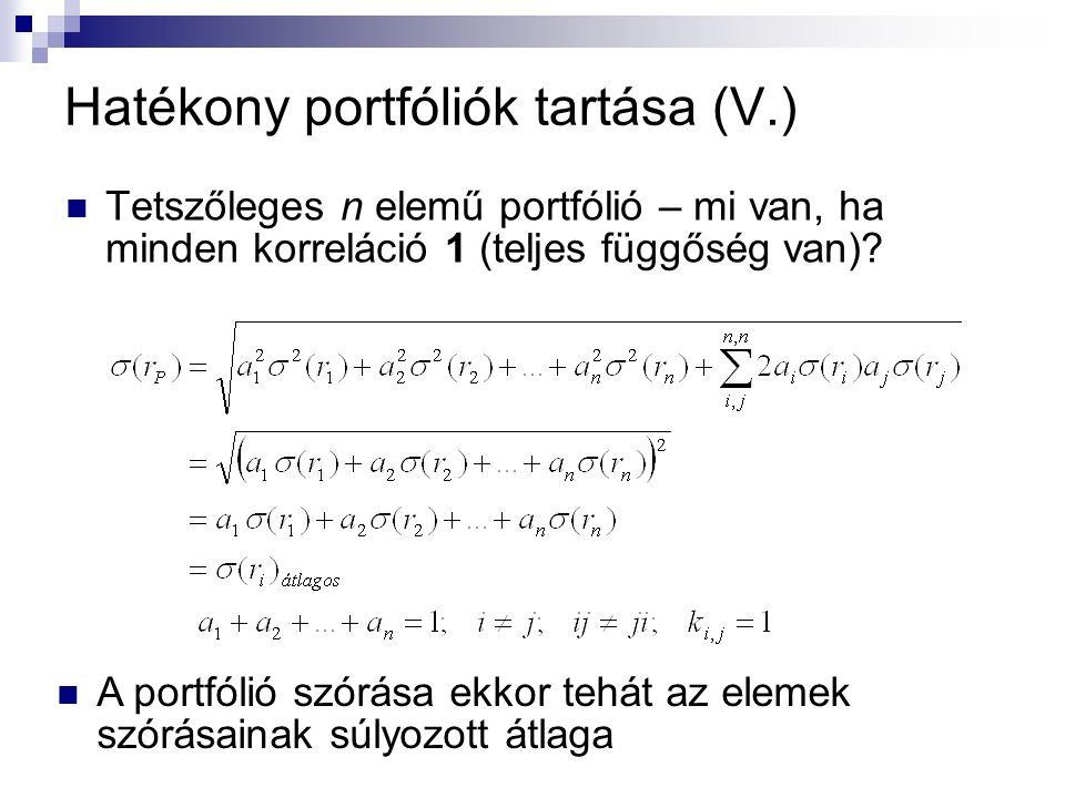 Hatékony portfóliók tartása (V.) Tetszőleges n elemű portfólió – mi van, ha minden korreláció 1 (teljes függőség van)? A portfólió szórása ekkor tehát