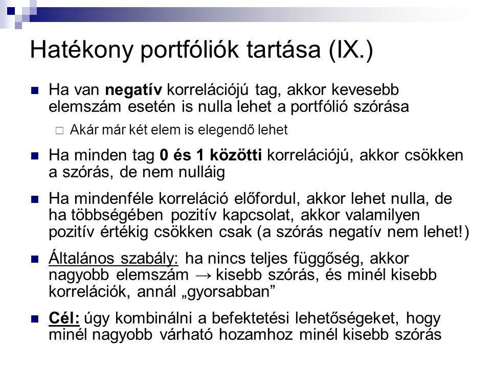 Hatékony portfóliók tartása (IX.) Ha van negatív korrelációjú tag, akkor kevesebb elemszám esetén is nulla lehet a portfólió szórása  Akár már két el