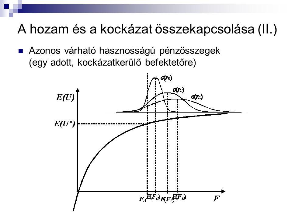 A preferencia-térképen ábrázolva: Racionális döntés kockázatos pénzügyi helyzetekben (VII.) Ahol CE(r i ) kockázatmentes hozam-egyenértékes, RP(r i ) kockázati hozamprémium, másként E(r i ) – CE(r i )