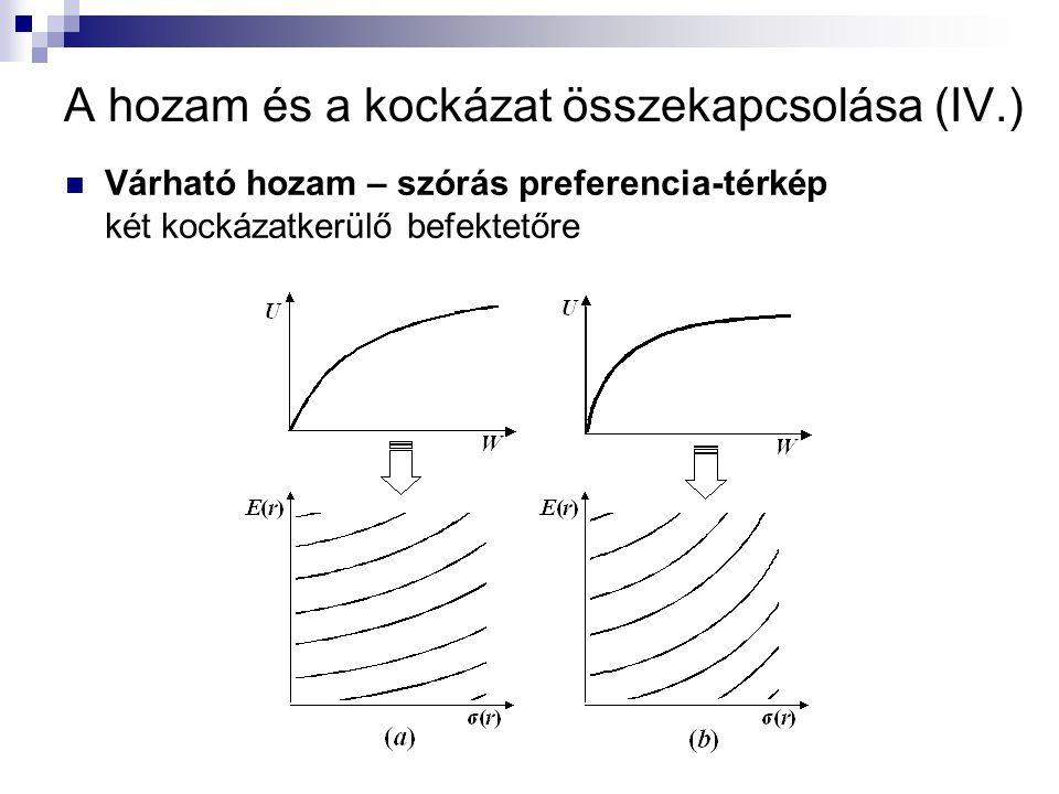 Hatékony portfóliók tartása (XII.) Nézzük meg a három különböző elemből összeállítható portfóliókat (feltüntetve a páronként lehetséges portfó- liókat is): Látható, hogy a három befektetési lehetőség- gel együtt érhető el a legnagyobb szórás- csökkenés…