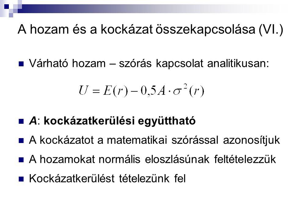 Nézzük meg n=2-re: És n=3-ra is: Hatékony portfóliók tartása (IV.)