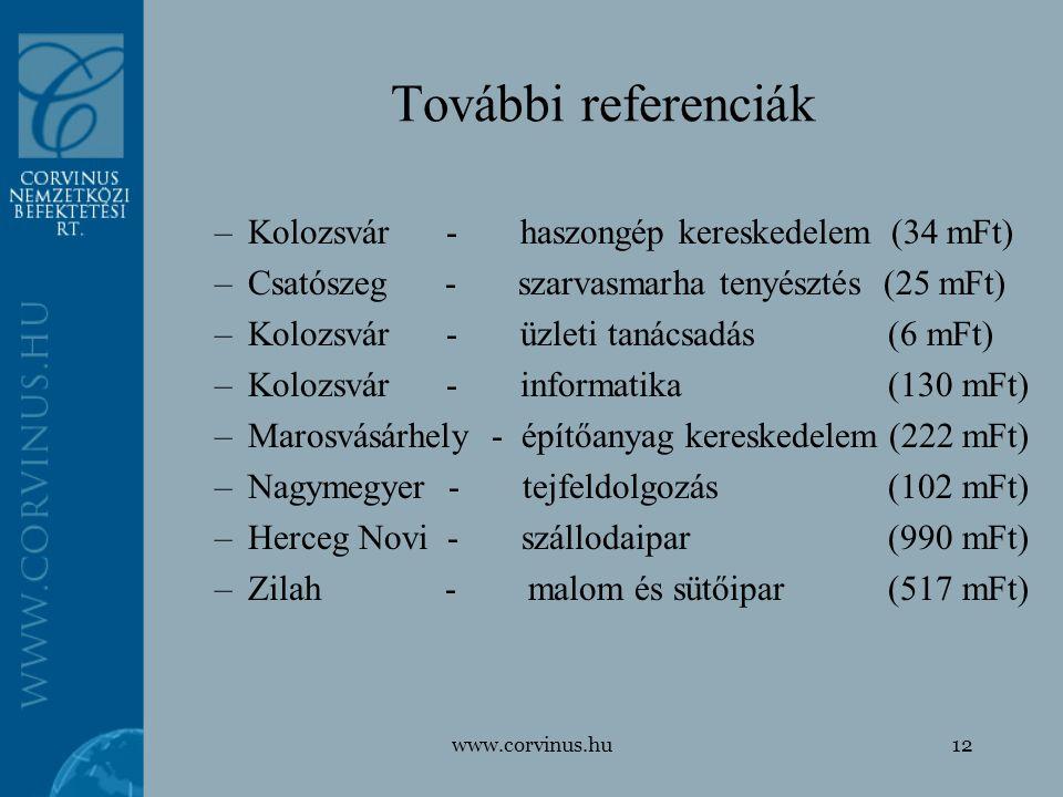 www.corvinus.hu12 További referenciák –Kolozsvár - haszongép kereskedelem (34 mFt) –Csatószeg - szarvasmarha tenyésztés (25 mFt) –Kolozsvár - üzleti t