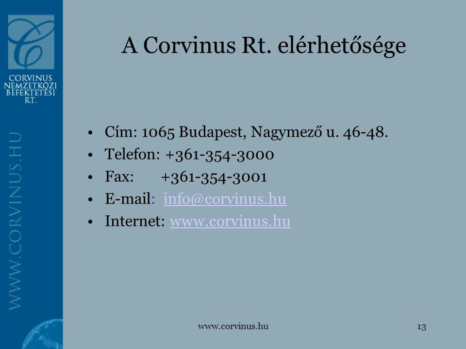www.corvinus.hu13 A Corvinus Rt. elérhetősége Cím: 1065 Budapest, Nagymező u. 46-48. Telefon: +361-354-3000 Fax: +361-354-3001 E-mail: info@corvinus.h