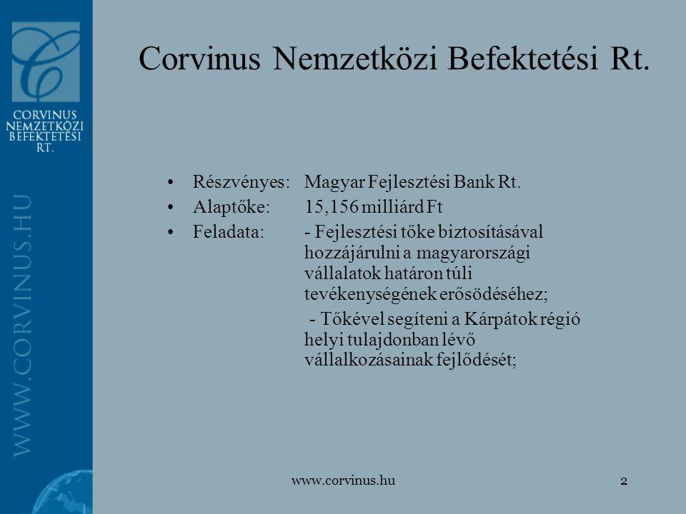 www.corvinus.hu3 Corvinus Nemzetközi Befektetési Rt.
