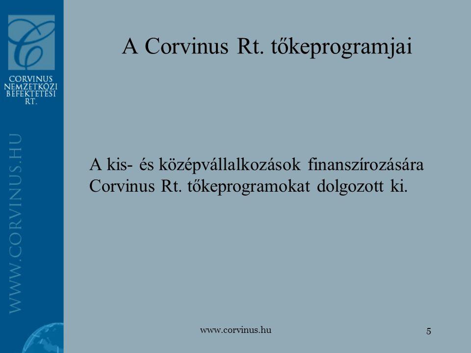 www.corvinus.hu5 A Corvinus Rt. tőkeprogramjai A kis- és középvállalkozások finanszírozására Corvinus Rt. tőkeprogramokat dolgozott ki.