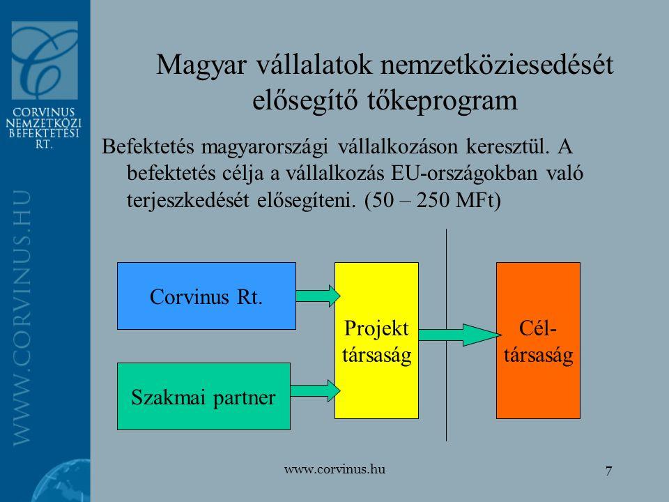 www.corvinus.hu8 Kárpátok Régió Tőkeprogram A Kárpátok-régió országai (kivétel EU tagállamok) vállalkozásai versenyképességének megalapozása, fokozása, valamint strukturális, regionális és színvonalbeli felzárkóztatásának elősegítése Befektetés közvetlenül a külföldi céltársaságba, magyarországi partner nélkül.