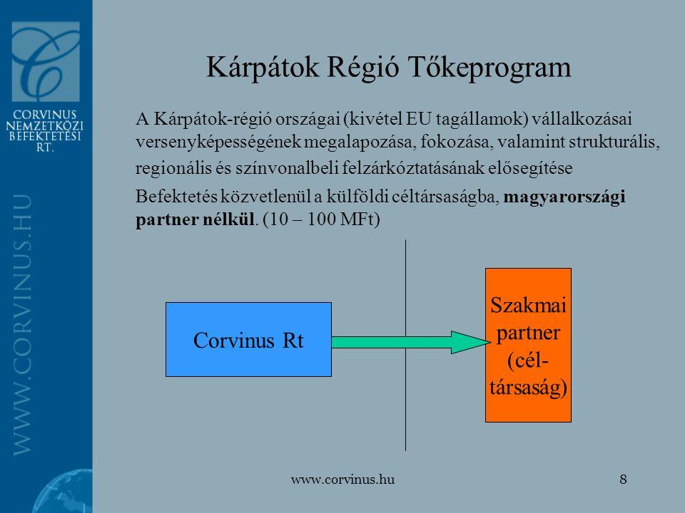 www.corvinus.hu8 Kárpátok Régió Tőkeprogram A Kárpátok-régió országai (kivétel EU tagállamok) vállalkozásai versenyképességének megalapozása, fokozása