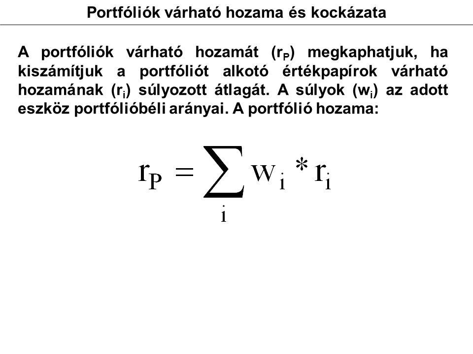 A portfóliók várható hozamát (r P ) megkaphatjuk, ha kiszámítjuk a portfóliót alkotó értékpapírok várható hozamának (r i ) súlyozott átlagát.