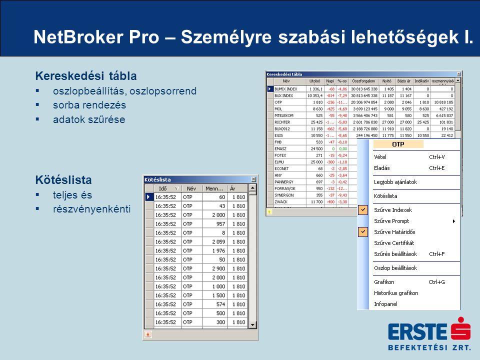 Kereskedési tábla  oszlopbeállítás, oszlopsorrend  sorba rendezés  adatok szűrése Kötéslista  teljes és  részvényenkénti NetBroker Pro – Személyre szabási lehetőségek I.