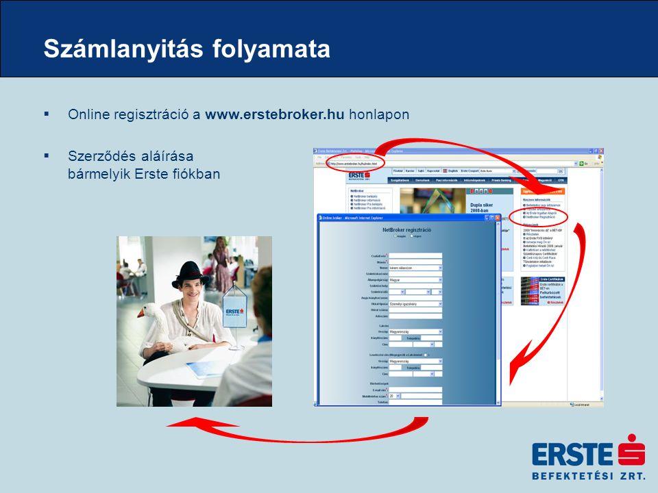 Számlanyitás folyamata  Online regisztráció a www.erstebroker.hu honlapon  Szerződés aláírása bármelyik Erste fiókban