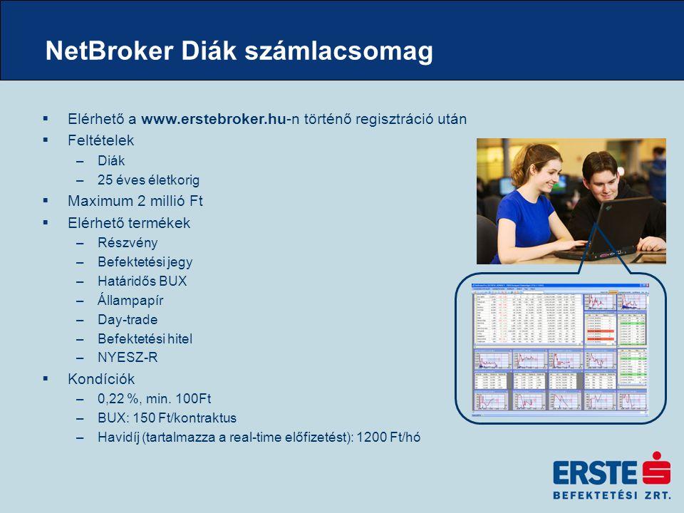 NetBroker Diák számlacsomag  Elérhető a www.erstebroker.hu-n történő regisztráció után  Feltételek –Diák –25 éves életkorig  Maximum 2 millió Ft  Elérhető termékek –Részvény –Befektetési jegy –Határidős BUX –Állampapír –Day-trade –Befektetési hitel –NYESZ-R  Kondíciók –0,22 %, min.