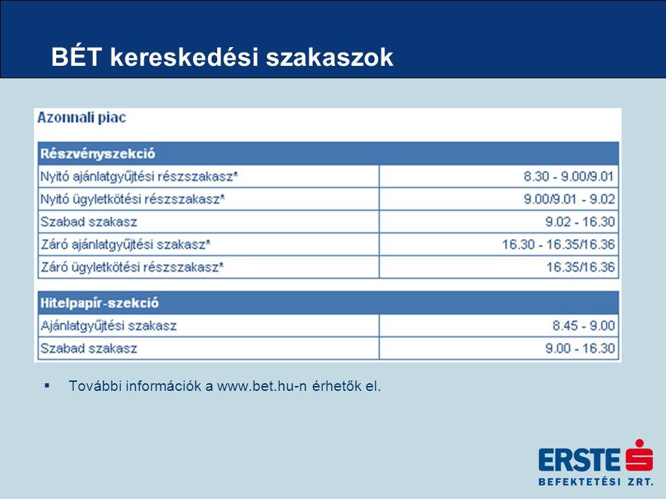 BÉT kereskedési szakaszok  További információk a www.bet.hu-n érhetők el.