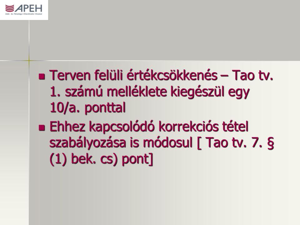 Terven felüli értékcsökkenés – Tao tv. 1. számú melléklete kiegészül egy 10/a. ponttal Terven felüli értékcsökkenés – Tao tv. 1. számú melléklete kieg
