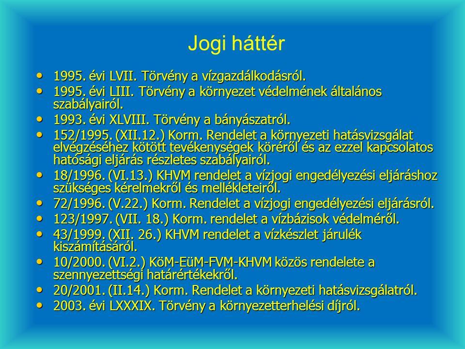 1995. évi LVII. Törvény a vízgazdálkodásról. 1995.