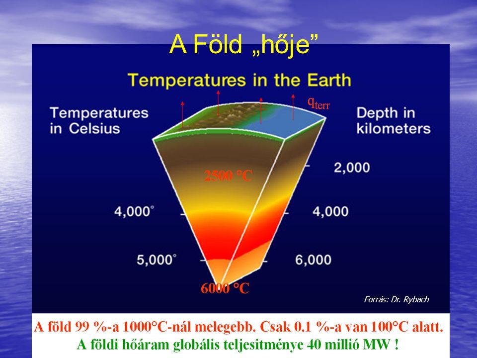 """A Föld """"hője Forrás: Dr. Rybach"""