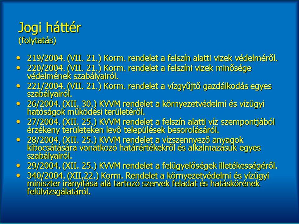 Jogi háttér (folytatás) 219/2004. (VII. 21.) Korm. rendelet a felszín alatti vizek védelméről. 219/2004. (VII. 21.) Korm. rendelet a felszín alatti vi