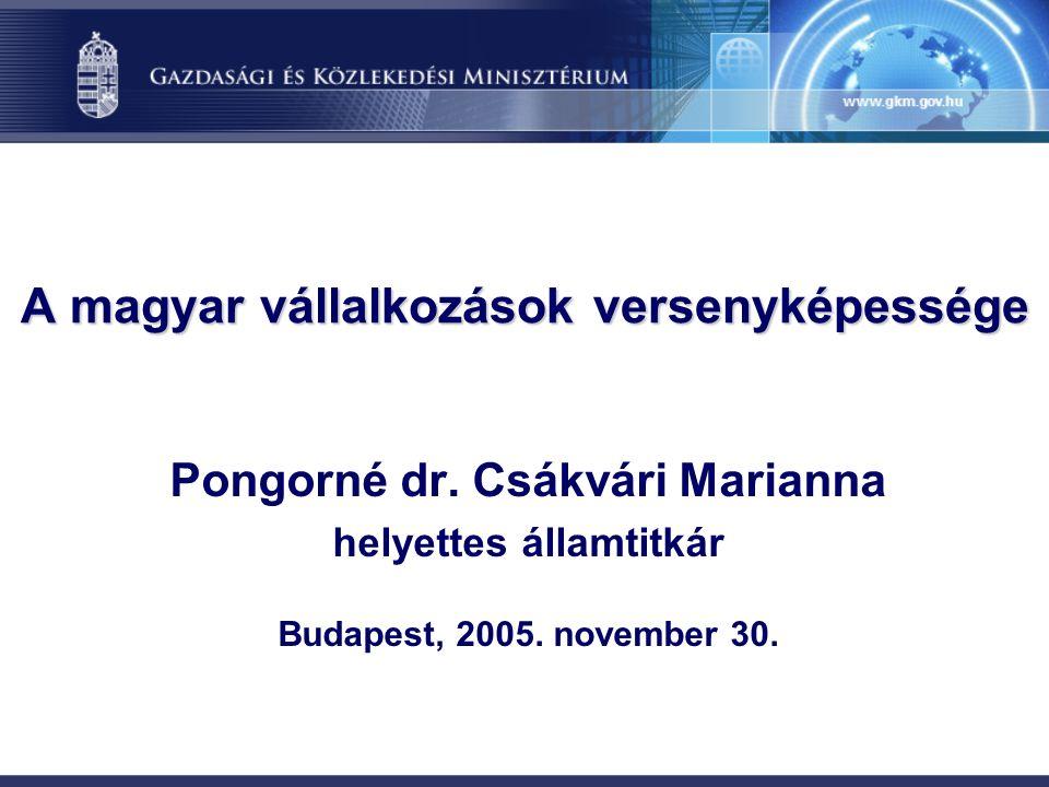 1.Magyarország versenyképessége 2.Kis- és középvállalkozások fejlesztése 3.Versenyképesség javítása – kis- és középvállalkozások támogatása Az előadás szerkezete