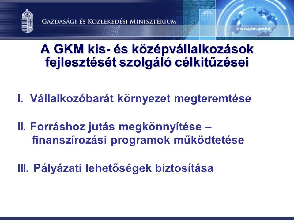A GKM kis- és középvállalkozások fejlesztését szolgáló célkitűzései I.