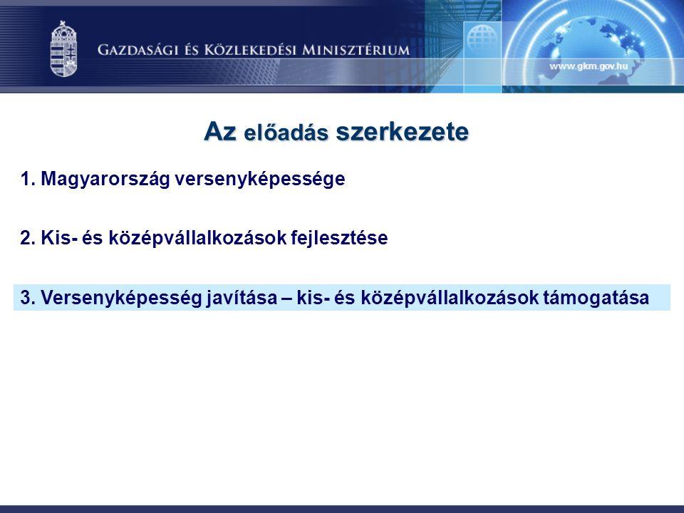 1. Magyarország versenyképessége 2. Kis- és középvállalkozások fejlesztése 3.