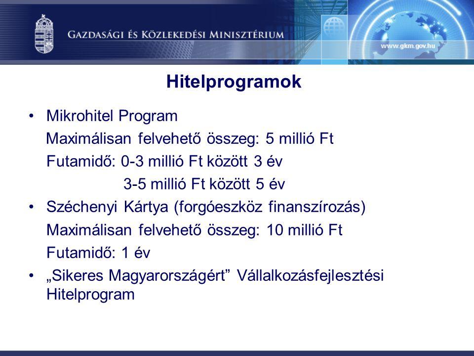"""Hitelprogramok Mikrohitel Program Maximálisan felvehető összeg: 5 millió Ft Futamidő: 0-3 millió Ft között 3 év 3-5 millió Ft között 5 év Széchenyi Kártya (forgóeszköz finanszírozás) Maximálisan felvehető összeg: 10 millió Ft Futamidő: 1 év """"Sikeres Magyarországért Vállalkozásfejlesztési Hitelprogram"""