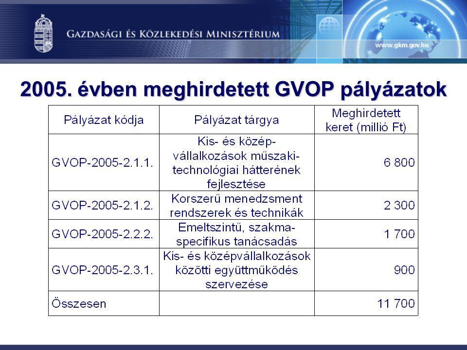 2005. évben meghirdetett GVOP pályázatok