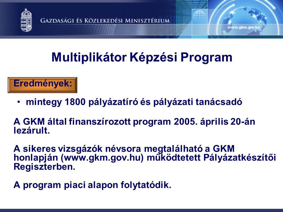 Multiplikátor Képzési Program Eredmények: mintegy 1800 pályázatíró és pályázati tanácsadó A GKM által finanszírozott program 2005.