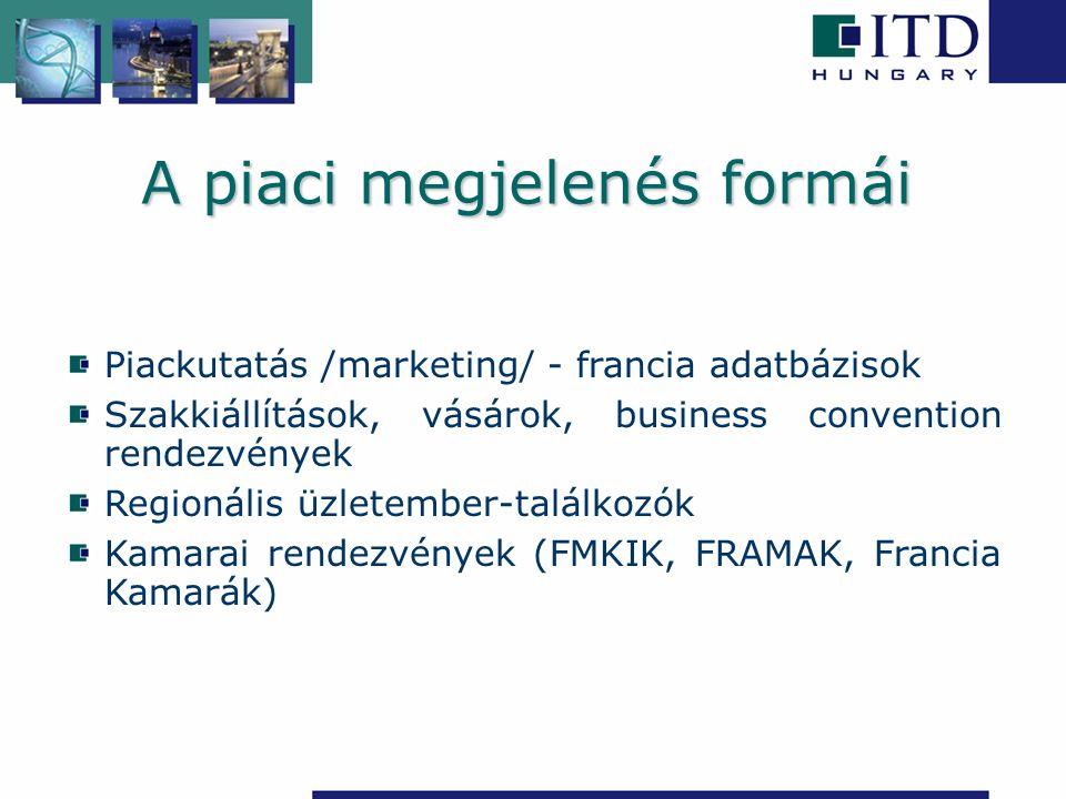 A piaci megjelenés formái Piackutatás /marketing/ - francia adatbázisok Szakkiállítások, vásárok, business convention rendezvények Regionális üzletember-találkozók Kamarai rendezvények (FMKIK, FRAMAK, Francia Kamarák)