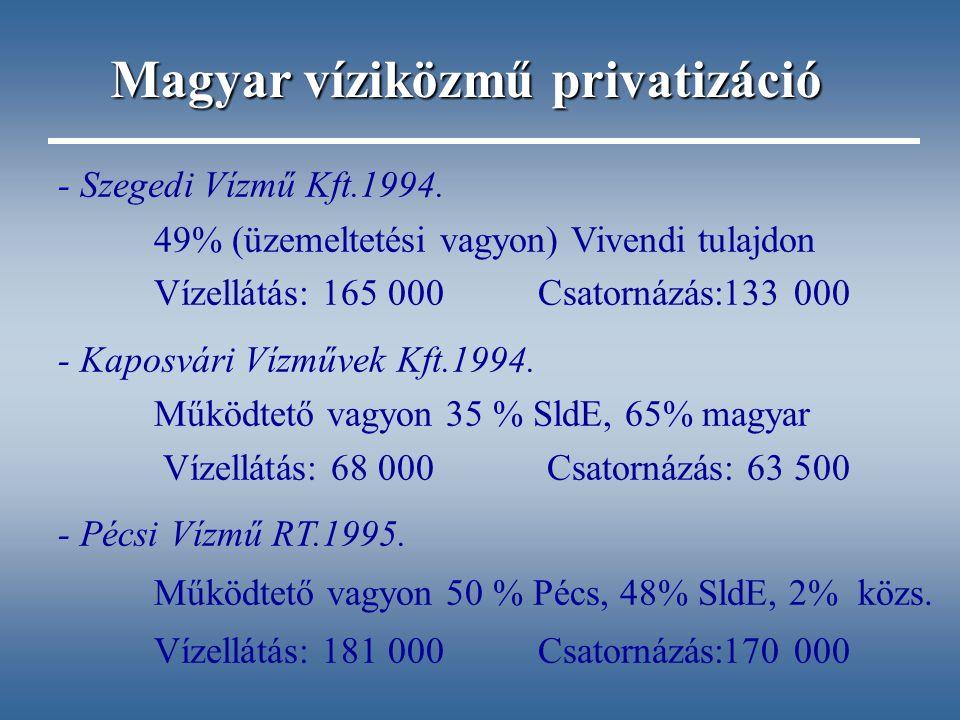 - Szegedi Vízmű Kft.1994. 49% (üzemeltetési vagyon) Vivendi tulajdon Vízellátás: 165 000Csatornázás:133 000 - Kaposvári Vízművek Kft.1994. Működtető v