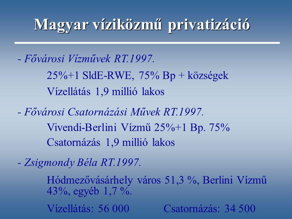 - Fővárosi Vízművek RT.1997. 25%+1 SldE-RWE, 75% Bp + községek Vízellátás 1,9 millió lakos - Fővárosi Csatornázási Művek RT.1997. Vivendi-Berlini Vízm