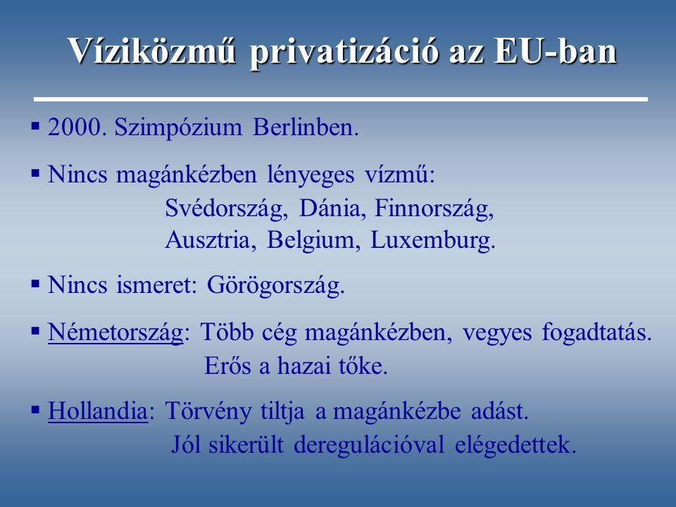  2000. Szimpózium Berlinben.  Nincs magánkézben lényeges vízmű: Svédország, Dánia, Finnország, Ausztria, Belgium, Luxemburg.  Nincs ismeret: Görögo