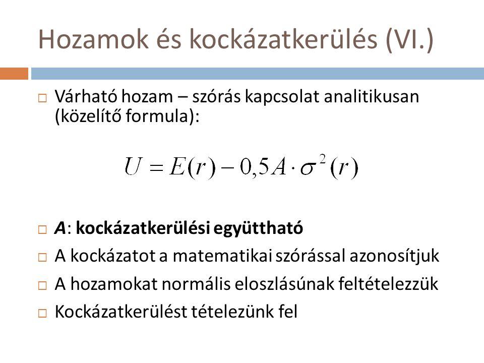 Hozamok és kockázatkerülés (VI.)  Várható hozam – szórás kapcsolat analitikusan (közelítő formula):  A: kockázatkerülési együttható  A kockázatot a matematikai szórással azonosítjuk  A hozamokat normális eloszlásúnak feltételezzük  Kockázatkerülést tételezünk fel