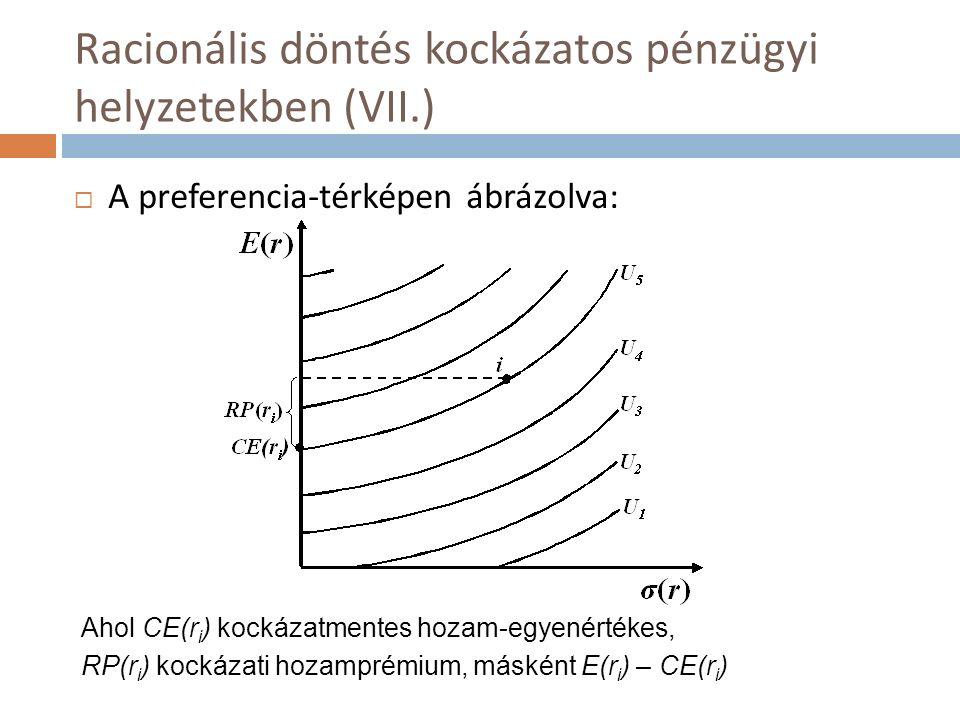 Racionális döntés kockázatos pénzügyi helyzetekben (VII.)  A preferencia-térképen ábrázolva: Ahol CE(r i ) kockázatmentes hozam-egyenértékes, RP(r i ) kockázati hozamprémium, másként E(r i ) – CE(r i )